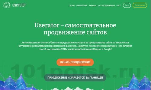 фото userator.ru